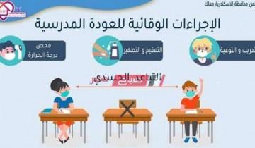 الإسكندرية تخصص خط ساخن لاستقبال استفسارات أولياء الأمور حول فيروس كورونا