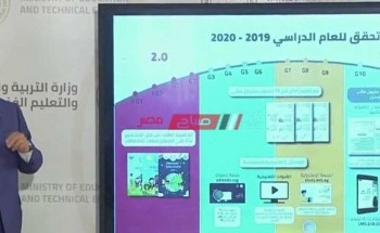 تردد قناة مدرستنا مؤتمر وزير التربية والتعليم اليوم الخميس 18 فبراير 2021