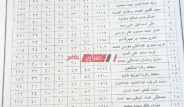 استعلم عن نتيجة الصف الثاني الإعدادي الترم الأول 2021 محافظة الإسكندرية
