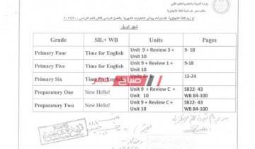 تعرف على توزيع منهج شهر مارس 2021 للصف الاول الاعدادي جميع المواد وزارة التربية والتعليم