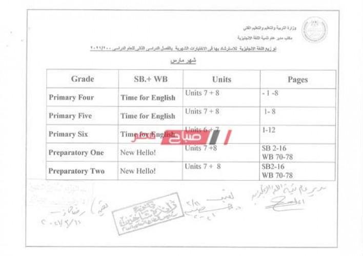 توزيع مناهج الترم الثاني ٢٠٢١ للمرحلة الابتدائية موقع وزارة التربية والتعليم