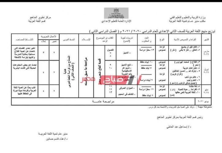 توزيع منهج الترم الثاني 2021 مادة اللغة العربية للمرحلة الاعدادية