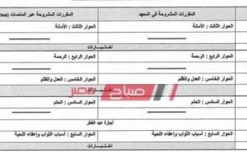 توزيع منهج الصف الثالث الإعدادي الأزهري شهر أبريل 2021 رسمياً من قطاع المعاهد الأزهرية