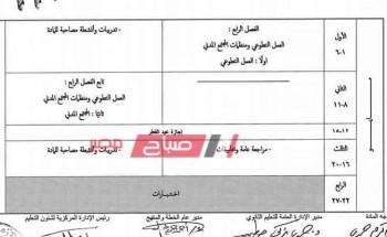 توزيع منهج الصف الثاني الثانوي الأزهري شهر أبريل 2021 رسمياً من قطاع المعاهد الأزهرية