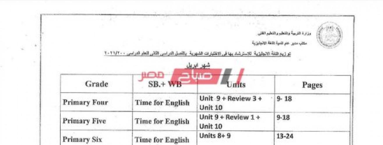 اليكم منهج شهر أبريل للصف الاول الاعدادي .. مقرر اختبار شهر أبريل أولى اعدادي وزارة التربية والتعليم