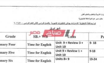 منهج أبريل أولى اعدادي – توزيع منهج الصف الاول الاعدادي لشهر ابريل امتحانات الترم الثاني الشهرية 2021