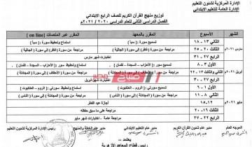 مقرر امتحان أبريل للصف الرابع الابتدائي الأزهري الترم الثاني 2021 قطاع المعاهد الأزهرية