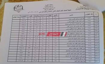 درجات الصف الثاني الاعدادي الترم الاول 2021  رابط نتيجة تانية اعدادي وزارة التربية والتعليم