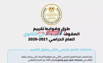 التعليم تعلن طرق وضوابط تقييم امتحانات الصفين الأول والثاني الثانوي 2021