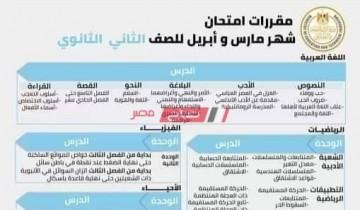 توزيع منهج الصف الثاني الثانوي لشهر ابريل 2021 وزارة التربية والتعليم