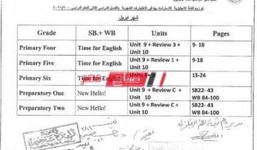 توزيع الدروس المقررة في امتحان شهر أبريل 2021 للصف الثاني الاعدادي الترم الثاني وزارة التربية والتعليم