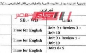 الدروس المقررة في امتحان شهر أبريل 2021 للصف الاول الاعدادي وزارة التربية والتعليم