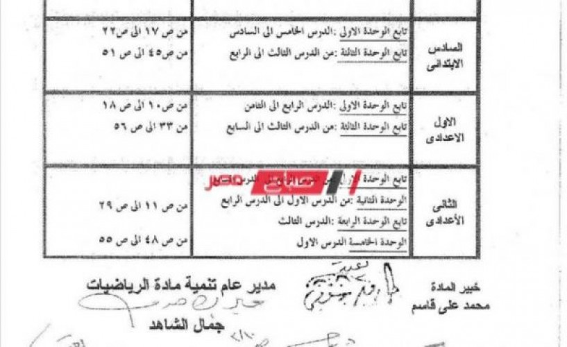 للصف الثاني الاعدادي توزيع منهج شهر أبريل 2021 استعداداً لاستقبال الامتحان الشهري