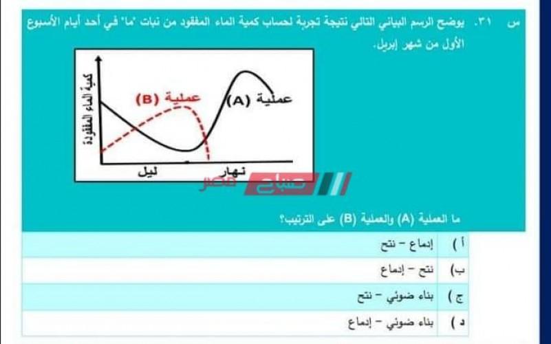 نماذج امتحانات الصف الثاني الثانوي الاسترشادية على امتحان شهر أبريل 2021 الثلاثة أيام وزارة التربية والتعليم