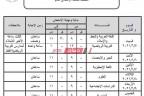 تحميل جدول امتحانات الصف الثالث الاعدادي 2021 الترم الثاني جميع المحافظات من وزارة التربية والتعليم