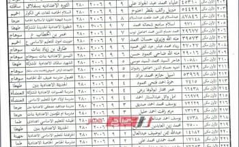 اوائل الشهادة الاعدادية محافظة سوهاج 2021