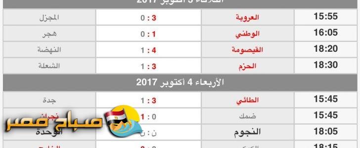 نتائج وترتيب دوري الامير فيصل بن فهد الجولة 4