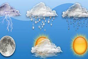 حالة الطقس من اليوم الاربعاء 10 إلى الجمعة ١٢ يوليو بجميع المحافظات