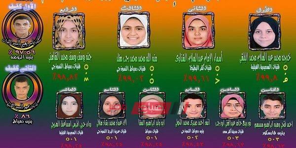 أسماء وصور أوائل الشهادة الاعدادية الازهرية محافظة دمياط 2019