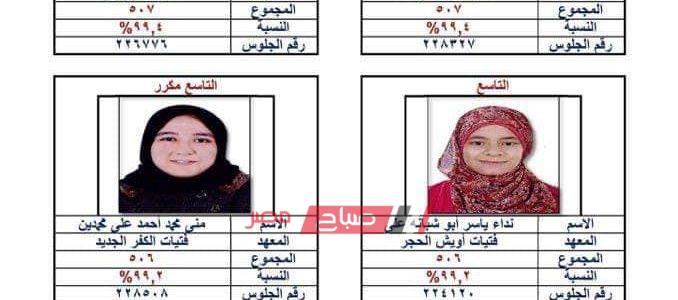 ننشر اسماء أوائل الشهادة الاعدادية الازهرية للعام الدراسى 2018/2019 محافظة الدقهلية