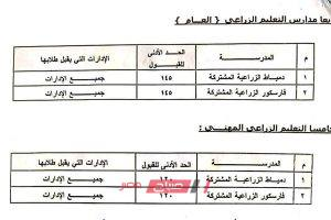 تعرف على الحد الادني للقبول بمدارس التعليم الفني محافظة دمياط للعام الدراسي 2019 – 2020