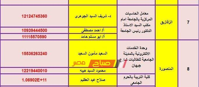 أرقام هواتف معامل التنسيق بالمعاهد والكليات والجامعات المصرية 2019