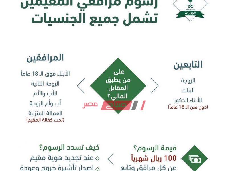 رسوم تأشيرة الخروج والعودة صلاحية الاقامة لاصدار تاشيرة خروج وعودة