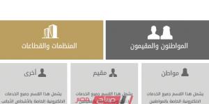 الاستعلام عن طلب زيارة عائلية للملكة العربية السعودية