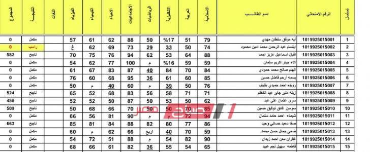 نتائج الثالث المتوسط الدور الثالث بالعراق في جميع المحافظات