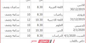 جدول امتحانات المرحلة الابتدائية 2020