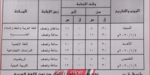 جدول امتحانات المرحلة الابتدائية