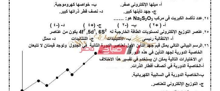 مراجعة ليلة الامتحان كيمياء الصف الثاني الثانوي الترم الأول 2020