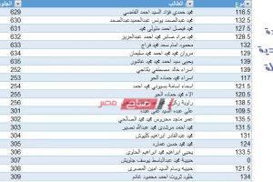 نتيجة الشهادة الاعدادية كفر الشيخ 2020 الترم الاول