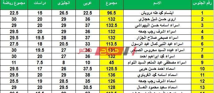 نتيجة الصف الثالث الاعدادي محافظة البحيرة بالاسم ورقم الجلوس 2020