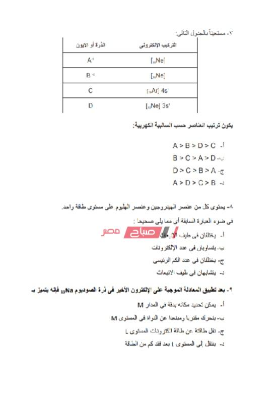 نموذج امتحان الكيمياء الاسترشادي للصف الثاني الثانوي 2019 - 2020