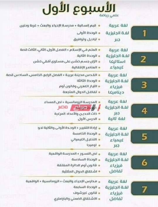 أسرع وأسهل جدول مذاكرة للصف الثالث الثانوي 2020 في 4 أسابيع فقط علمي رياضة  - صباح مصر