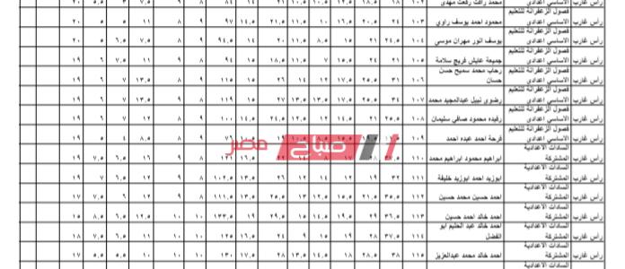 ظهرت الآن نتيجة الشهادة الاعدادية محافظة البحر الأحمر الترم الأول 2020