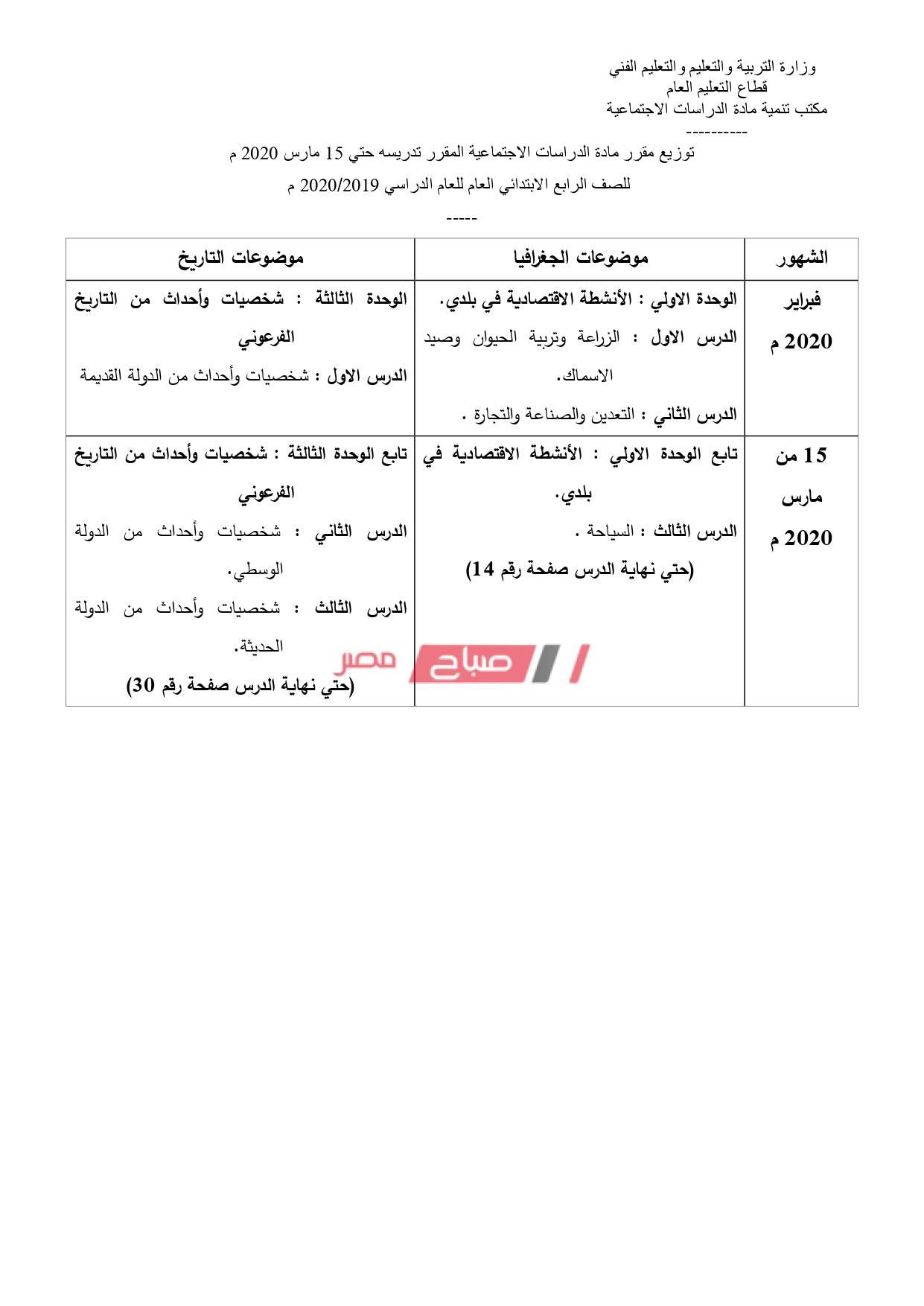 منهج الدراسات الاجتماعية المقرر على المرحلة الابتدائية حتى 15 مارس