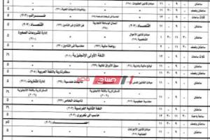 جدول امتحانات الدبلوم الفني التجاري 2020 وزارة التربية والتعليم