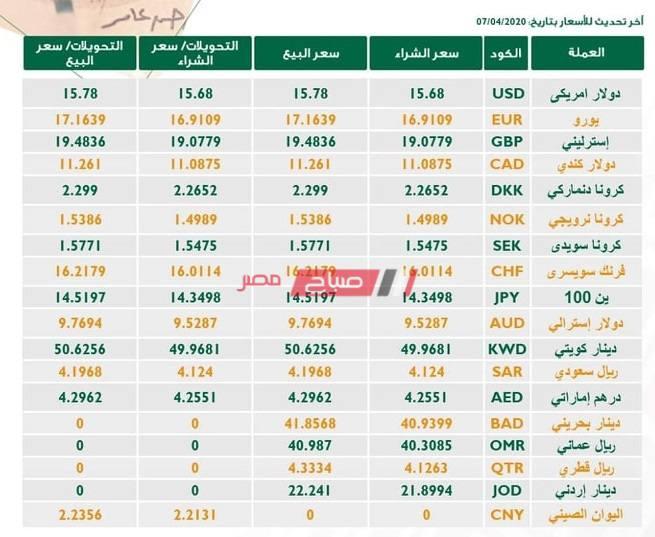 أسعار العملات في البنك الأهلى اليوم الأربعاء 8-4-2020 - صباح مصر