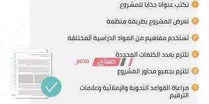 وزارة التربية والتعليم الابحاث المطلوبة للصف الرابع الابتدائي 2020