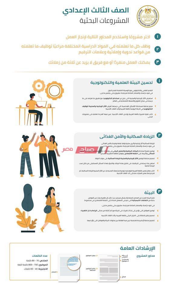 الأبحاث المقررة على الشهادة الاعدادية موقع وزارة التربية والتعليم