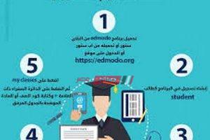 خطوات مشروع البحث للشهادة الاعدادية من خلال منصة ادمودو التعليمية