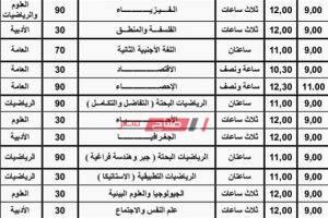 إعلان أرقام جلوس طلاب الشهادة الثانوية العامة 2020 علمي وأدبي خلال أيام