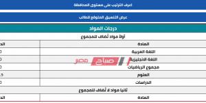 برقم الجلوس والاسم نتيجة الشهادة الاعدادية 2020 محافظة القليوبية
