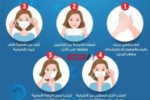 وزارة الصحة تعلن الطريقة الصحيحة ارتداء الكمامة منعا لنقل عدوى كورونا