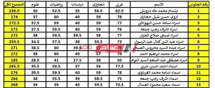 ظهرت الآن بالاسم ورقم الجلوس نتيجة الشهادة الإعدادية محافظة البحيرة الترم الثاني 2020