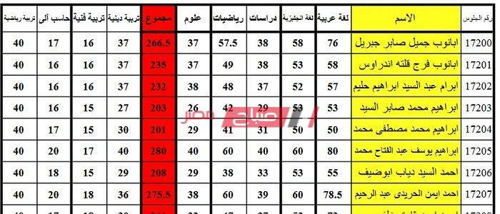 الان برقم الجلوس والاسم نتيجة الشهادة الإعدادية الترم الثاني محافظة سوهاج 2020