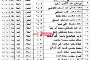 كشف كامل أسماء طلاب المدن الجامعية الفرق النهائية جامعة الأزهر بنين وبنات
