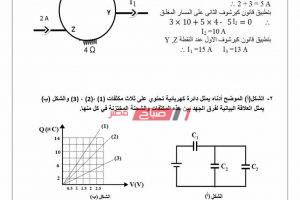 أهم رسومات الفيزياء لطلاب الثانوية العامة 2020